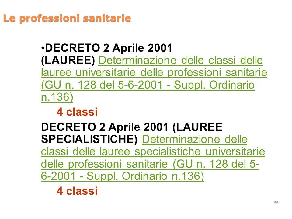 55 Le professioni sanitarie DECRETO 2 Aprile 2001 (LAUREE) Determinazione delle classi delle lauree universitarie delle professioni sanitarie (GU n. 1