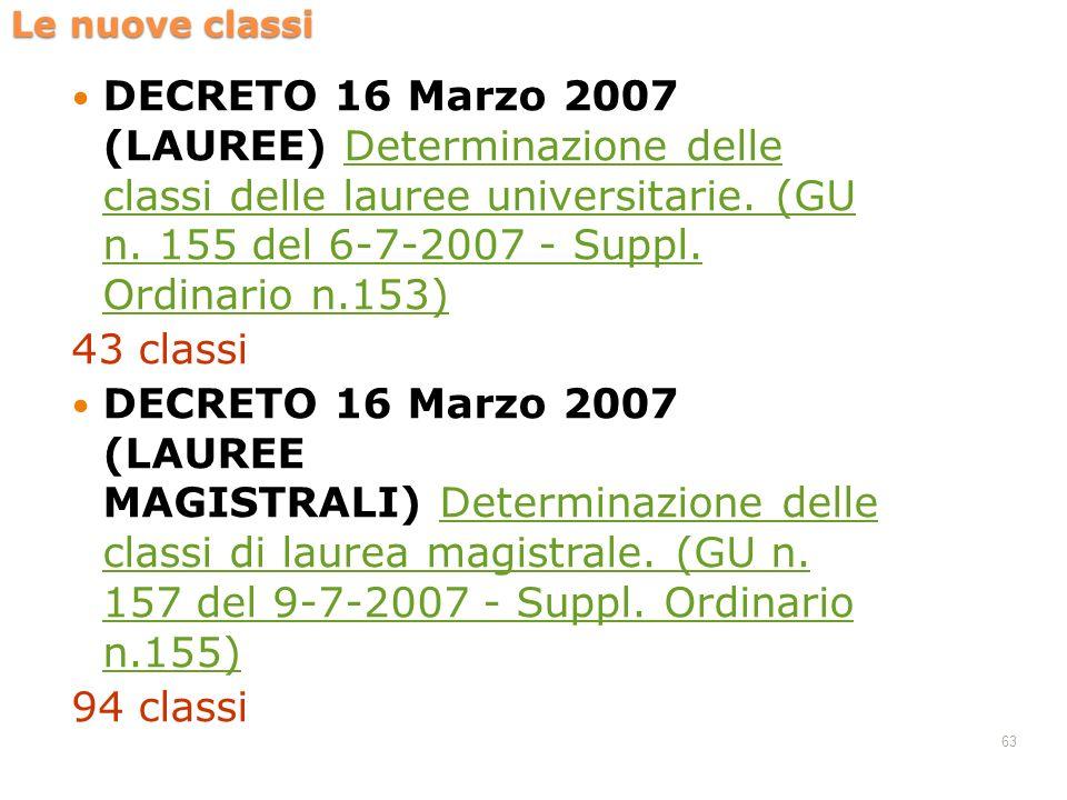 63 DECRETO 16 Marzo 2007 (LAUREE) Determinazione delle classi delle lauree universitarie. (GU n. 155 del 6-7-2007 - Suppl. Ordinario n.153)Determinazi