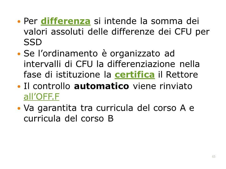 Per differenza si intende la somma dei valori assoluti delle differenze dei CFU per SSDdifferenza Se lordinamento è organizzato ad intervalli di CFU l