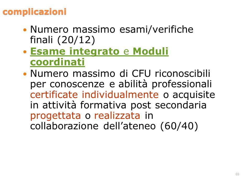69 complicazioni Numero massimo esami/verifiche finali (20/12) Esame integrato e Moduli coordinati Esame integrato e Moduli coordinati Numero massimo