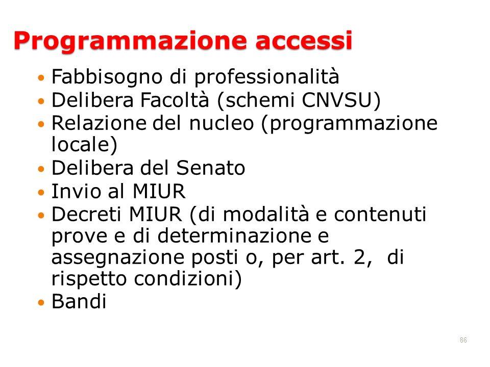 86 Programmazione accessi Fabbisogno di professionalità Delibera Facoltà (schemi CNVSU) Relazione del nucleo (programmazione locale) Delibera del Sena