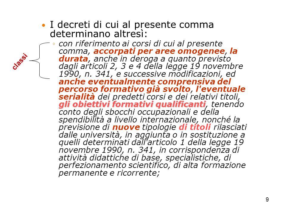 I decreti di cui al presente comma determinano altresì: gli obiettivi formativi qualificanticon riferimento ai corsi di cui al presente comma, accorpati per aree omogenee, la durata, anche in deroga a quanto previsto dagli articoli 2, 3 e 4 della legge 19 novembre 1990, n.