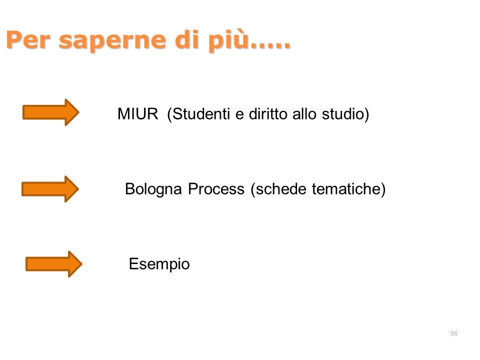 Per saperne di più….. 96 MIUR (Studenti e diritto allo studio) Bologna Process (schede tematiche) Esempio