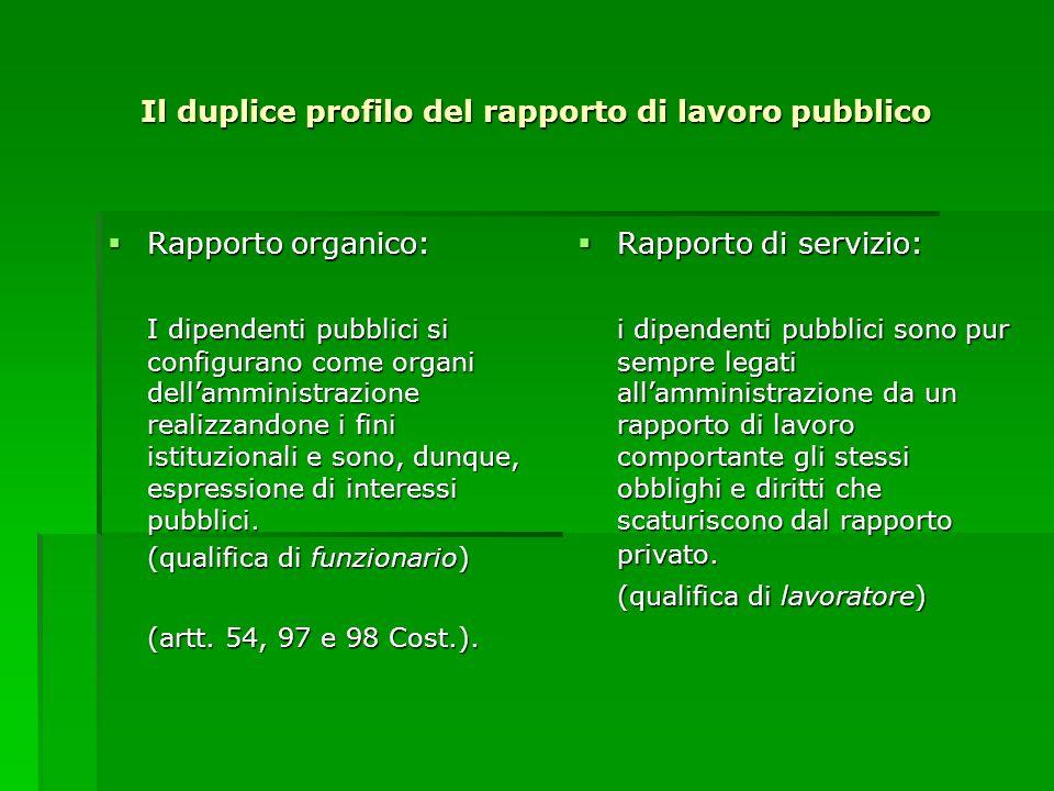 Il duplice profilo del rapporto di lavoro pubblico Rapporto organico: Rapporto organico: I dipendenti pubblici si configurano come organi dellamminist