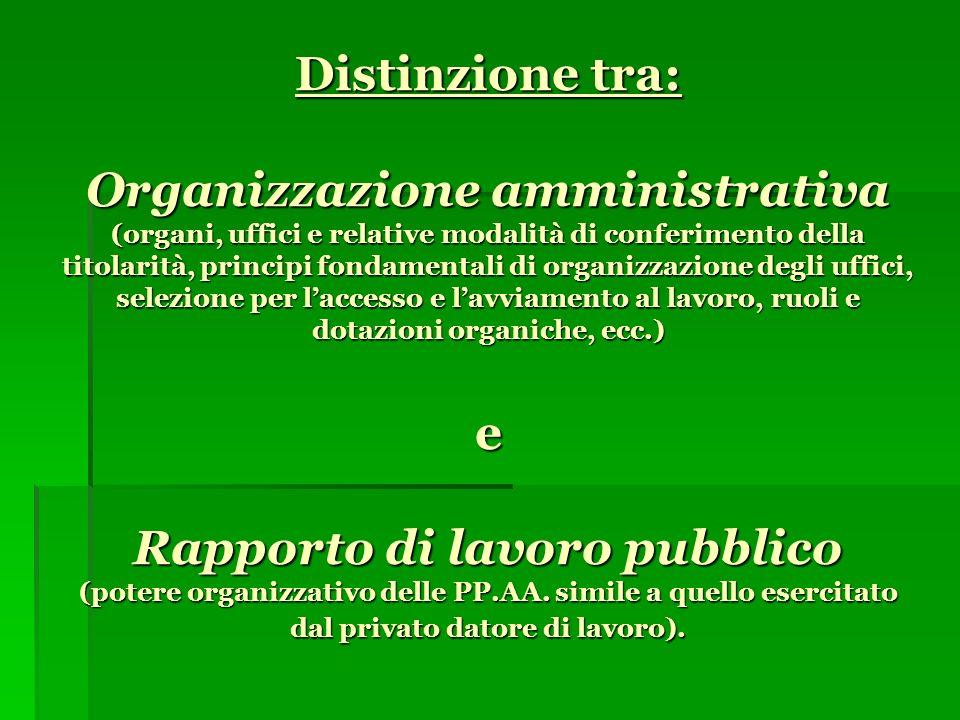 Distinzione tra: Organizzazione amministrativa (organi, uffici e relative modalità di conferimento della titolarità, principi fondamentali di organizz