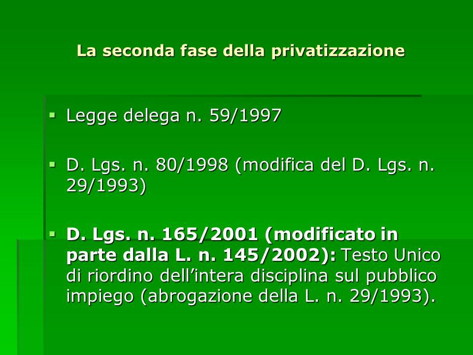 La seconda fase della privatizzazione Legge delega n. 59/1997 Legge delega n. 59/1997 D. Lgs. n. 80/1998 (modifica del D. Lgs. n. 29/1993) D. Lgs. n.