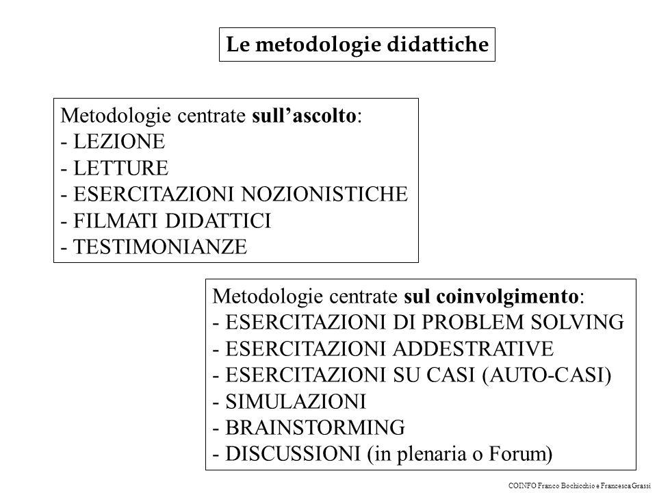 Le metodologie didattiche Metodologie centrate sullascolto: - LEZIONE - LETTURE - ESERCITAZIONI NOZIONISTICHE - FILMATI DIDATTICI - TESTIMONIANZE Metodologie centrate sul coinvolgimento: - ESERCITAZIONI DI PROBLEM SOLVING - ESERCITAZIONI ADDESTRATIVE - ESERCITAZIONI SU CASI (AUTO-CASI) - SIMULAZIONI - BRAINSTORMING - DISCUSSIONI (in plenaria o Forum) COINFO Franco Bochicchio e Francesca Grassi