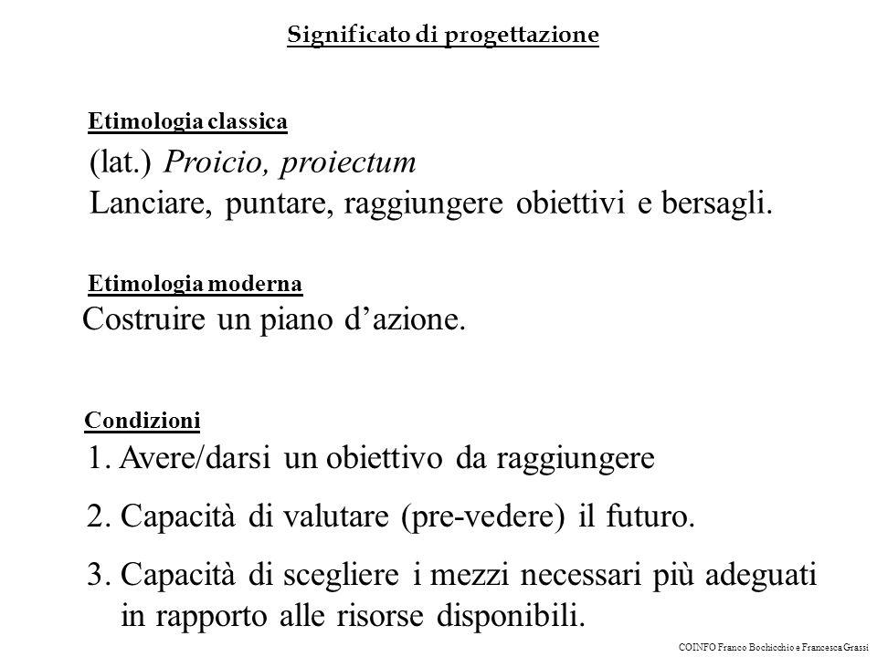 Scelta dei contenuti didattici: livelli tassonomici Livelli di complessità Conoscenza (di un nuovo elemento) Comprensione (della sua trasferibilità nella pratica) Utilizzazione (padronanza) Analisi (scomposizione del tutto in parti) Rielaborazione (ricomposizione delle parti in un nuovo tutto) Contestualizzazione (utilizzazione del tutto in situazione) Vecchia Conoscenza Nuova conoscenza 1 2 3 4 5 6 COINFO Franco Bochicchio e Francesca Grassi