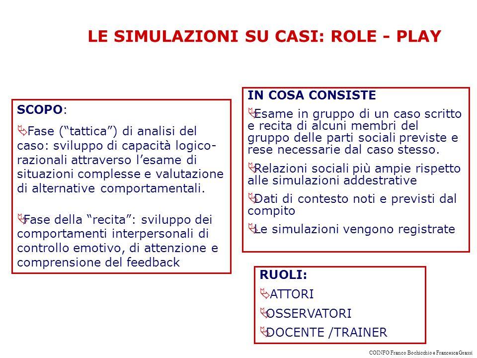 LE SIMULAZIONI SU CASI: ROLE - PLAY SCOPO: Fase (tattica) di analisi del caso: sviluppo di capacità logico- razionali attraverso lesame di situazioni complesse e valutazione di alternative comportamentali.