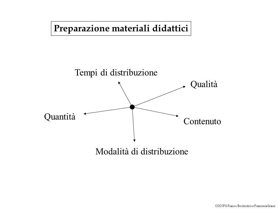 Preparazione materiali didattici Quantità Tempi di distribuzione Modalità di distribuzione Contenuto COINFO Franco Bochicchio e Francesca Grassi Qualità
