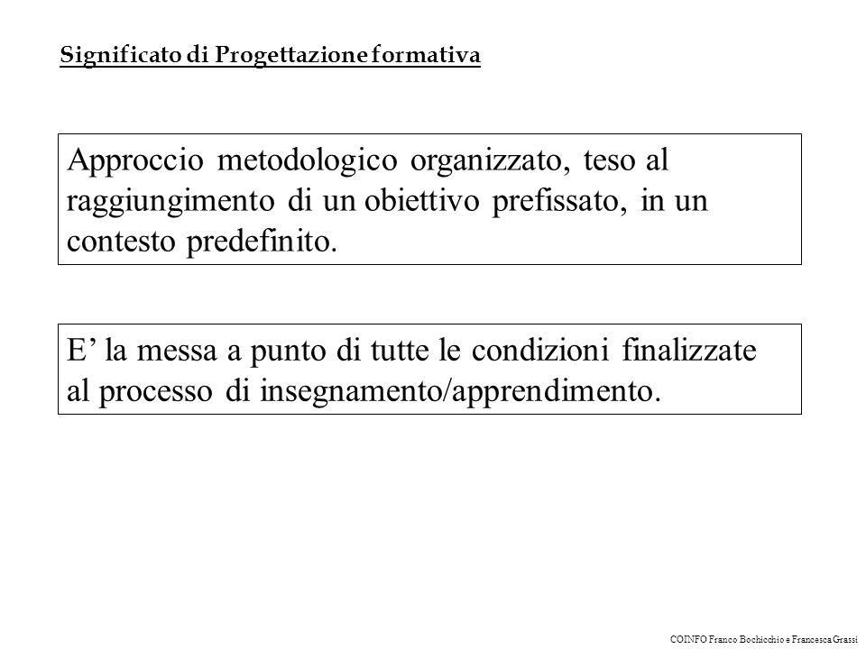 Strategie di insegnamento/apprendimento 1.Ricezione (mnemoniche) 2.