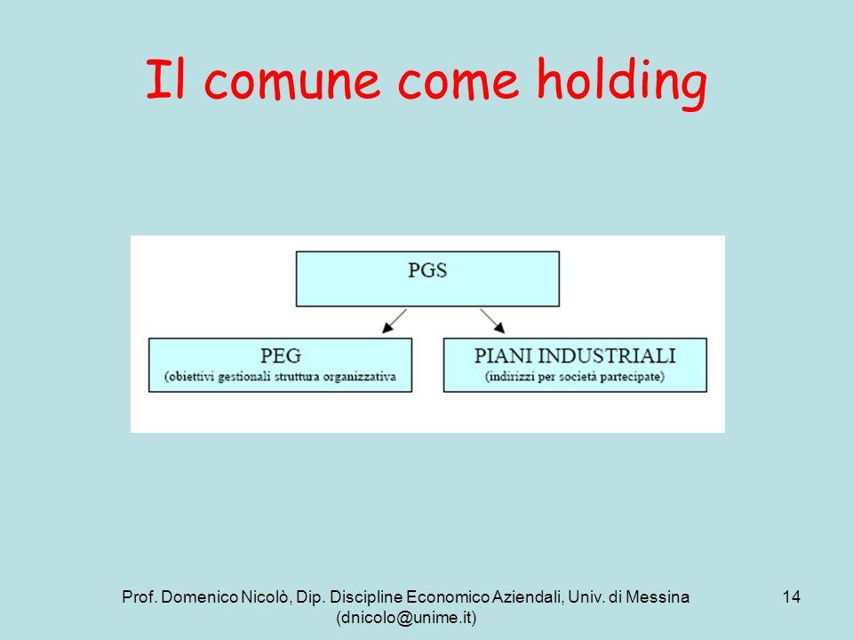 Prof. Domenico Nicolò, Dip. Discipline Economico Aziendali, Univ. di Messina (dnicolo@unime.it) 14 Il comune come holding