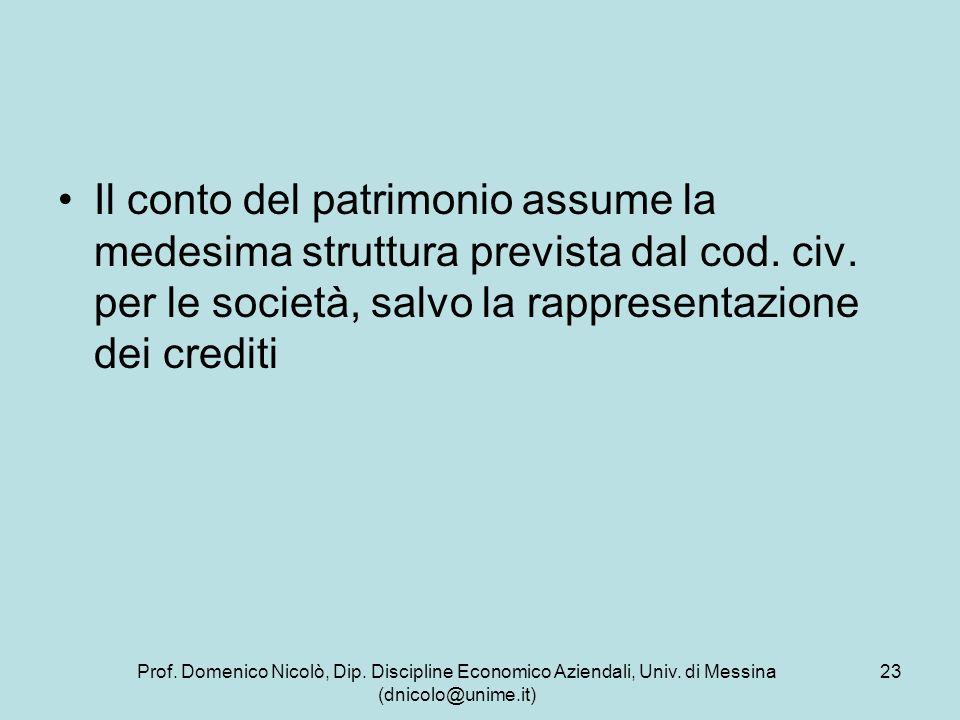 Prof. Domenico Nicolò, Dip. Discipline Economico Aziendali, Univ. di Messina (dnicolo@unime.it) 23 Il conto del patrimonio assume la medesima struttur