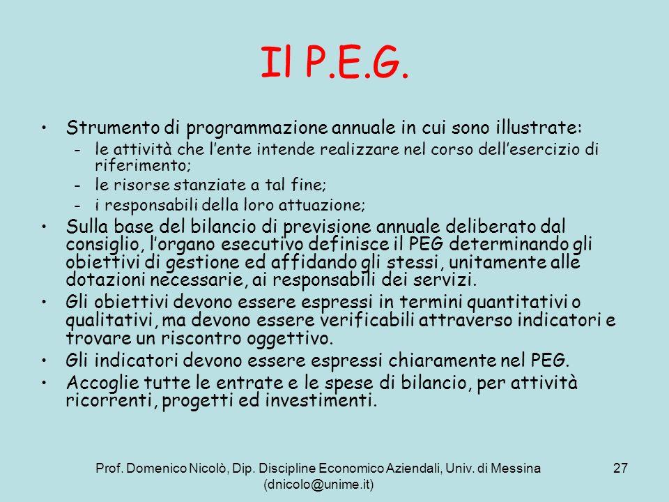 Prof. Domenico Nicolò, Dip. Discipline Economico Aziendali, Univ. di Messina (dnicolo@unime.it) 27 Il P.E.G. Strumento di programmazione annuale in cu