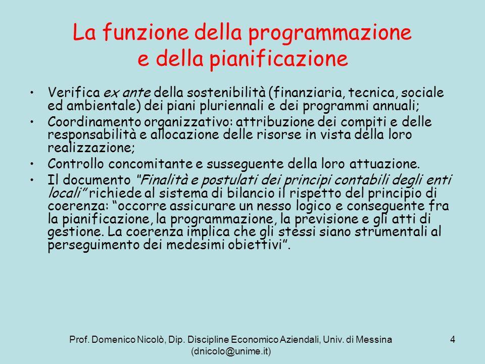 Prof. Domenico Nicolò, Dip. Discipline Economico Aziendali, Univ. di Messina (dnicolo@unime.it) 4 La funzione della programmazione e della pianificazi