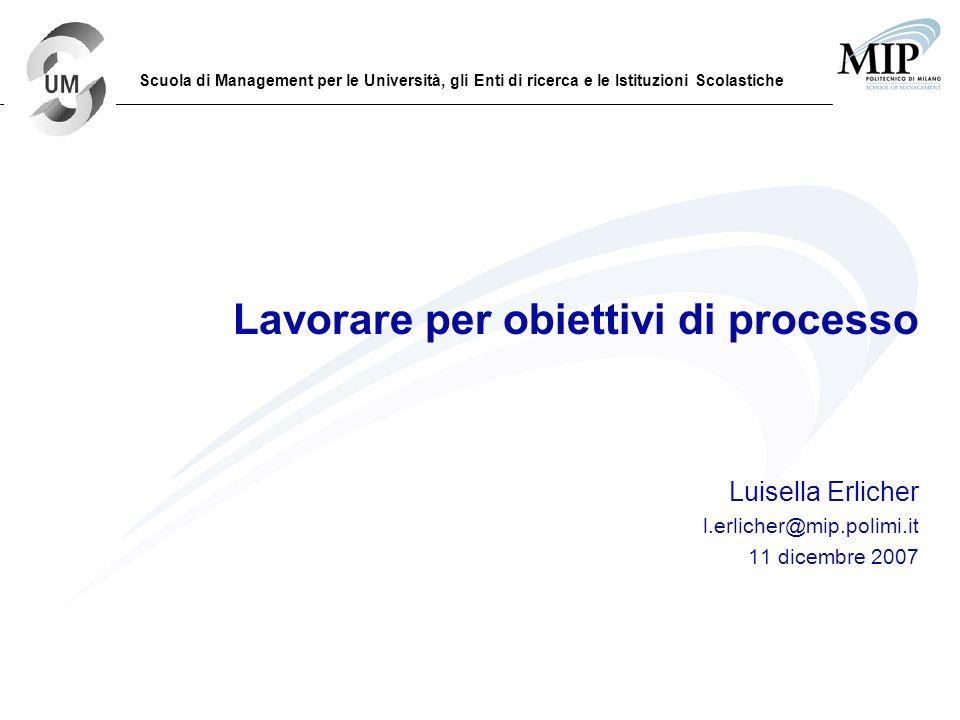 Lavorare per obiettivi di processo Luisella Erlicher l.erlicher@mip.polimi.it 11 dicembre 2007 Scuola di Management per le Università, gli Enti di ric