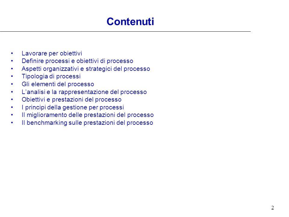 2 Contenuti Lavorare per obiettivi Definire processi e obiettivi di processo Aspetti organizzativi e strategici del processo Tipologia di processi Gli