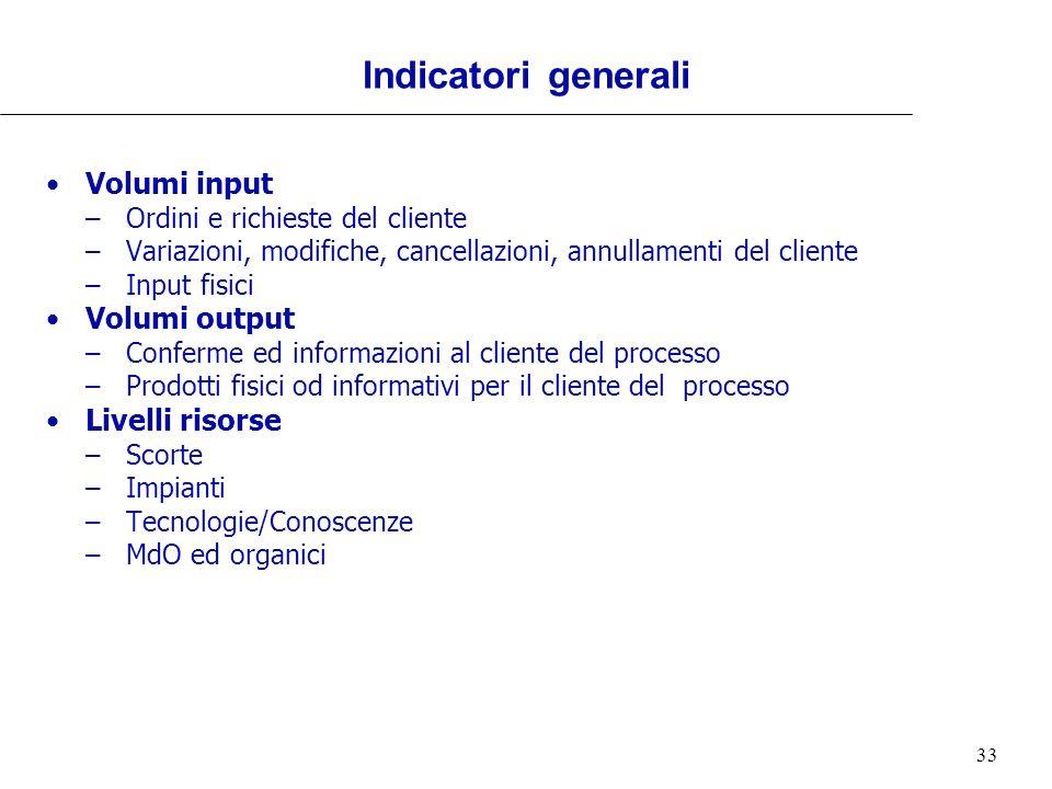 33 Indicatori generali Volumi input –Ordini e richieste del cliente –Variazioni, modifiche, cancellazioni, annullamenti del cliente –Input fisici Volu