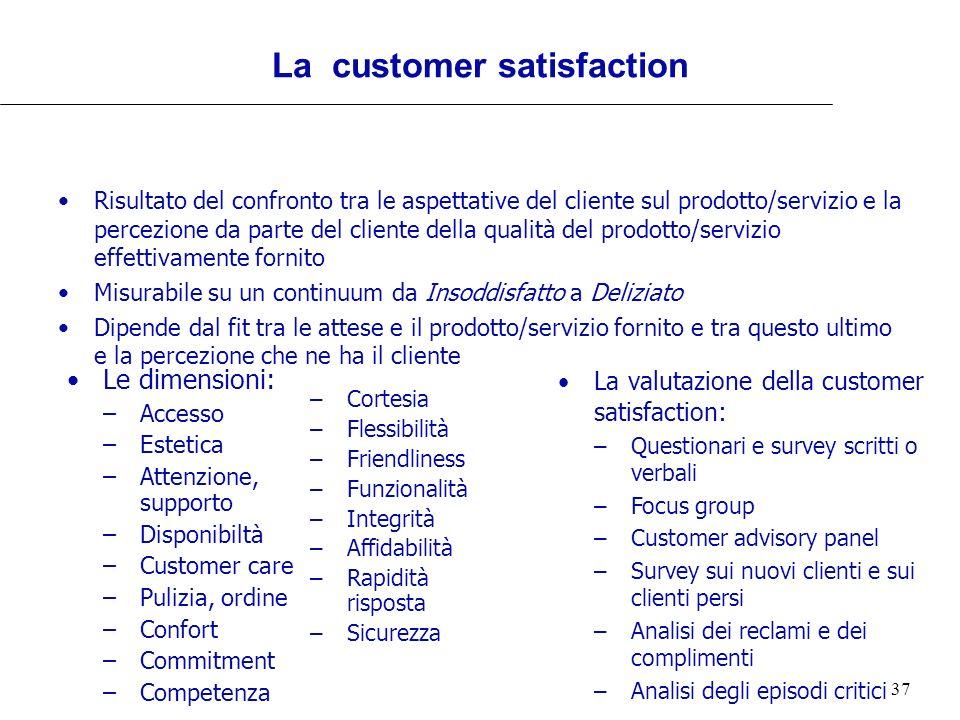 37 La customer satisfaction Le dimensioni: –Accesso –Estetica –Attenzione, supporto –Disponibiltà –Customer care –Pulizia, ordine –Confort –Commitment