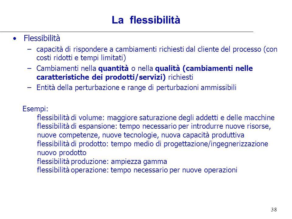 38 La flessibilità Flessibilità –capacità di rispondere a cambiamenti richiesti dal cliente del processo (con costi ridotti e tempi limitati) –Cambiam