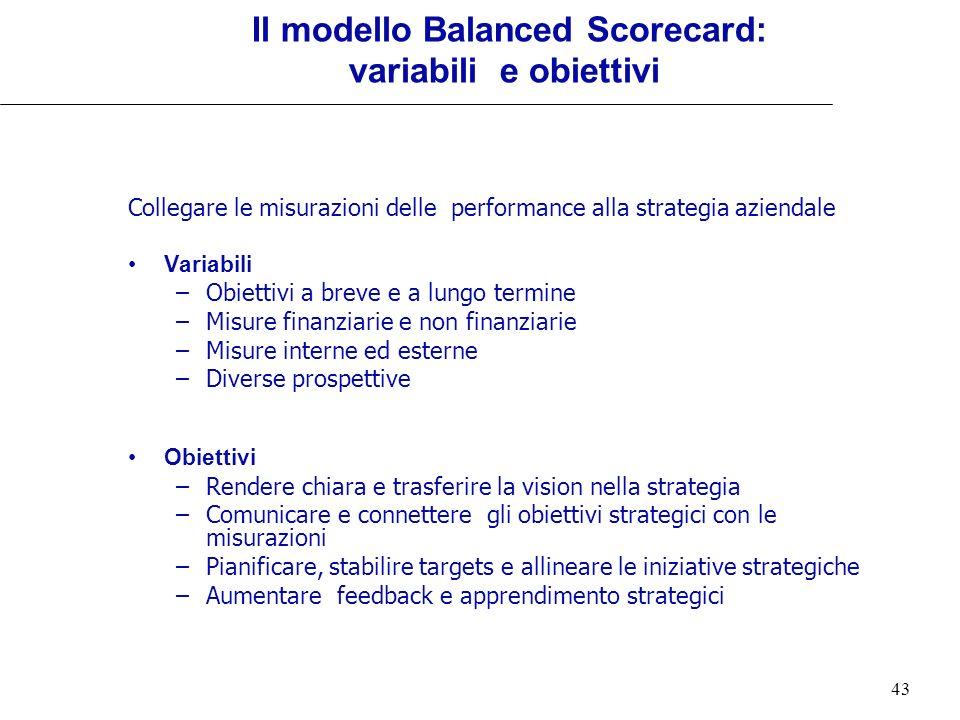 43 Il modello Balanced Scorecard: variabili e obiettivi Collegare le misurazioni delle performance alla strategia aziendale Variabili –Obiettivi a bre