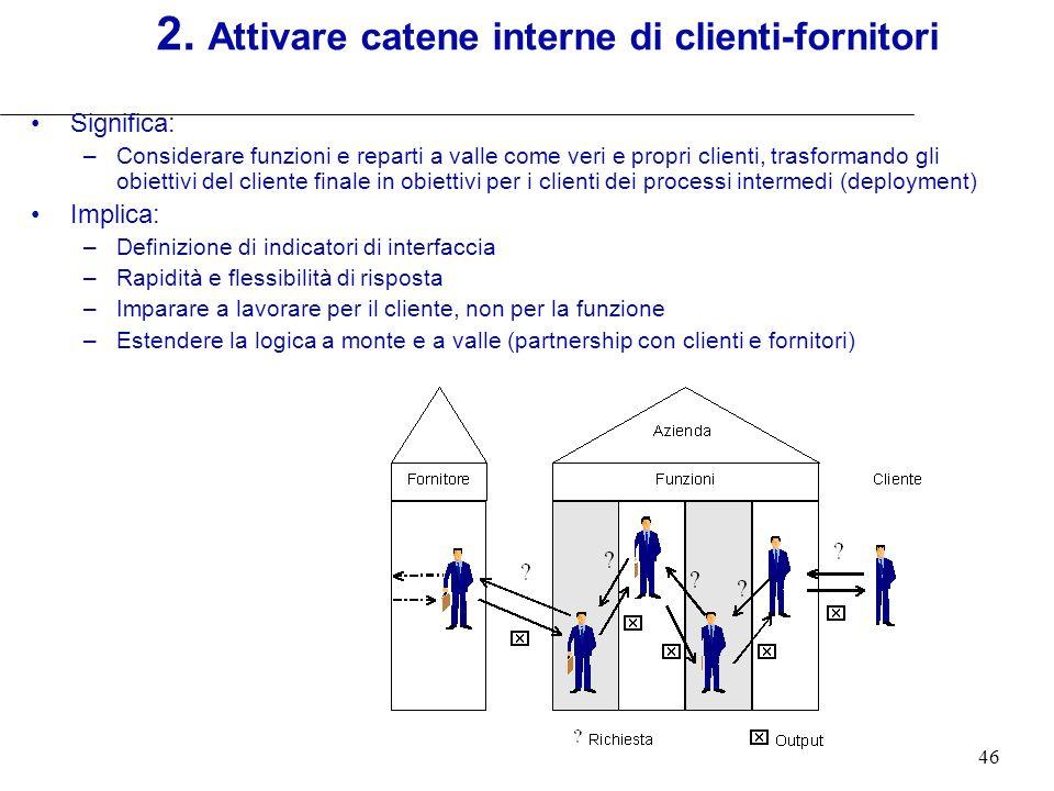 46 2. Attivare catene interne di clienti-fornitori Significa: –Considerare funzioni e reparti a valle come veri e propri clienti, trasformando gli obi