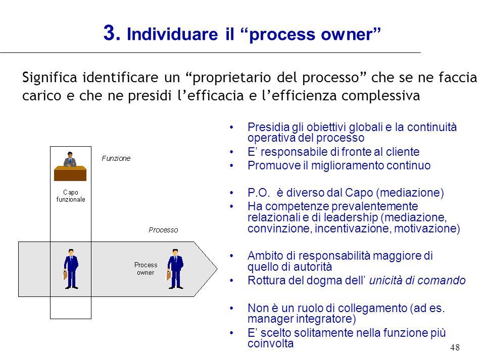 48 Presidia gli obiettivi globali e la continuità operativa del processo E responsabile di fronte al cliente Promuove il miglioramento continuo P.O. è