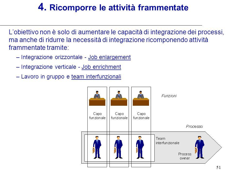 51 4. Ricomporre le attività frammentate Lobiettivo non è solo di aumentare le capacità di integrazione dei processi, ma anche di ridurre la necessità