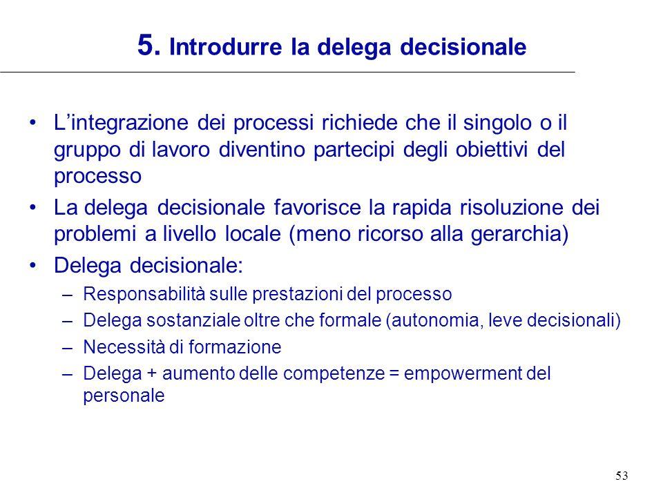 53 5. Introdurre la delega decisionale Lintegrazione dei processi richiede che il singolo o il gruppo di lavoro diventino partecipi degli obiettivi de