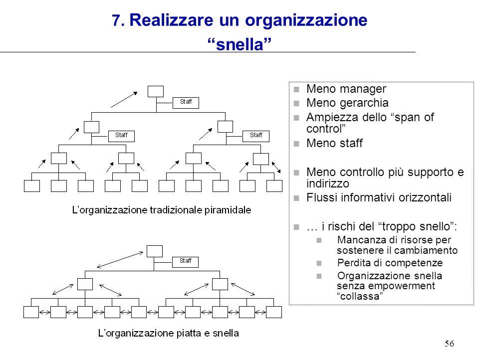56 Meno manager Meno gerarchia Ampiezza dello span of control Meno staff Meno controllo più supporto e indirizzo Flussi informativi orizzontali … i ri