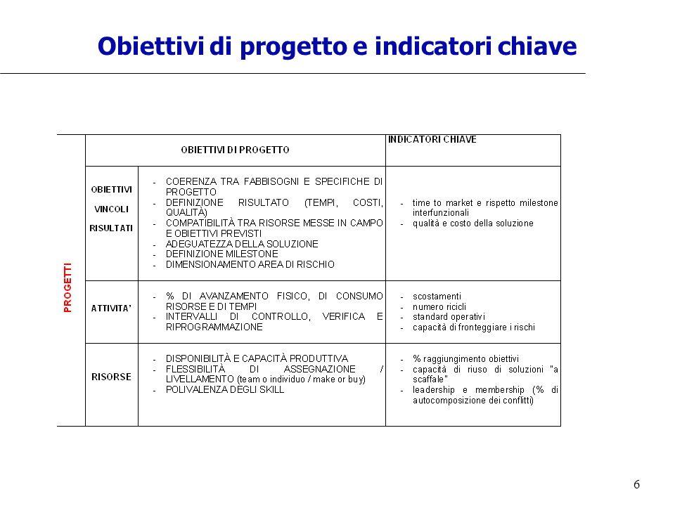 6 Obiettivi di progetto e indicatori chiave