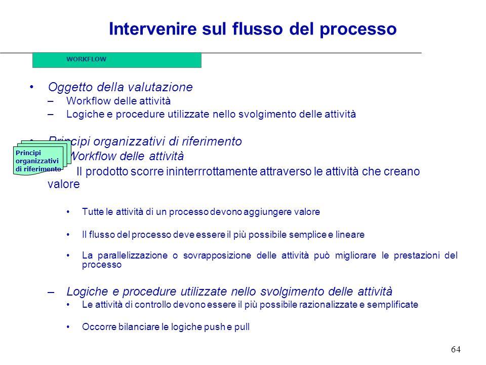 64 Oggetto della valutazione –Workflow delle attività –Logiche e procedure utilizzate nello svolgimento delle attività Principi organizzativi di rifer