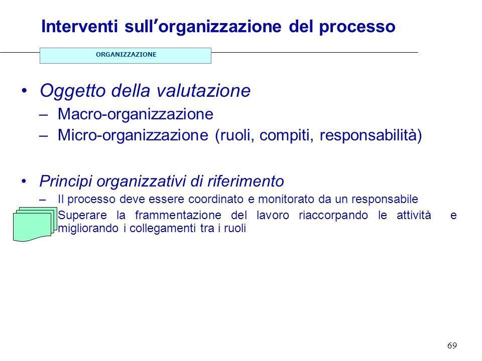 69 Oggetto della valutazione –Macro-organizzazione –Micro-organizzazione (ruoli, compiti, responsabilità) Principi organizzativi di riferimento –Il pr