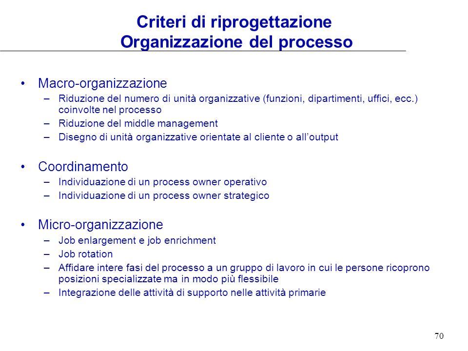 70 Criteri di riprogettazione Organizzazione del processo Macro-organizzazione –Riduzione del numero di unità organizzative (funzioni, dipartimenti, u
