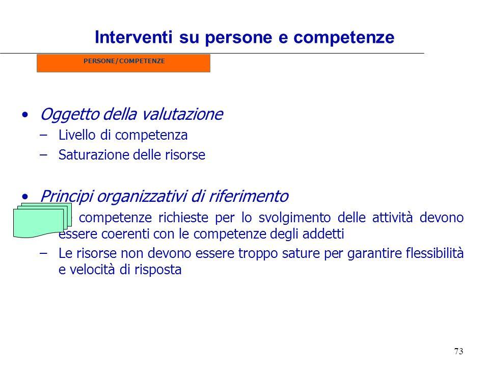 73 Interventi su persone e competenze Oggetto della valutazione –Livello di competenza –Saturazione delle risorse Principi organizzativi di riferiment