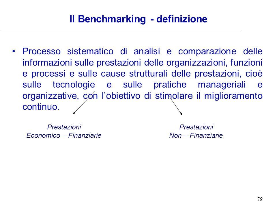 79 Prestazioni Economico – Finanziarie Prestazioni Non – Finanziarie Processo sistematico di analisi e comparazione delle informazioni sulle prestazio