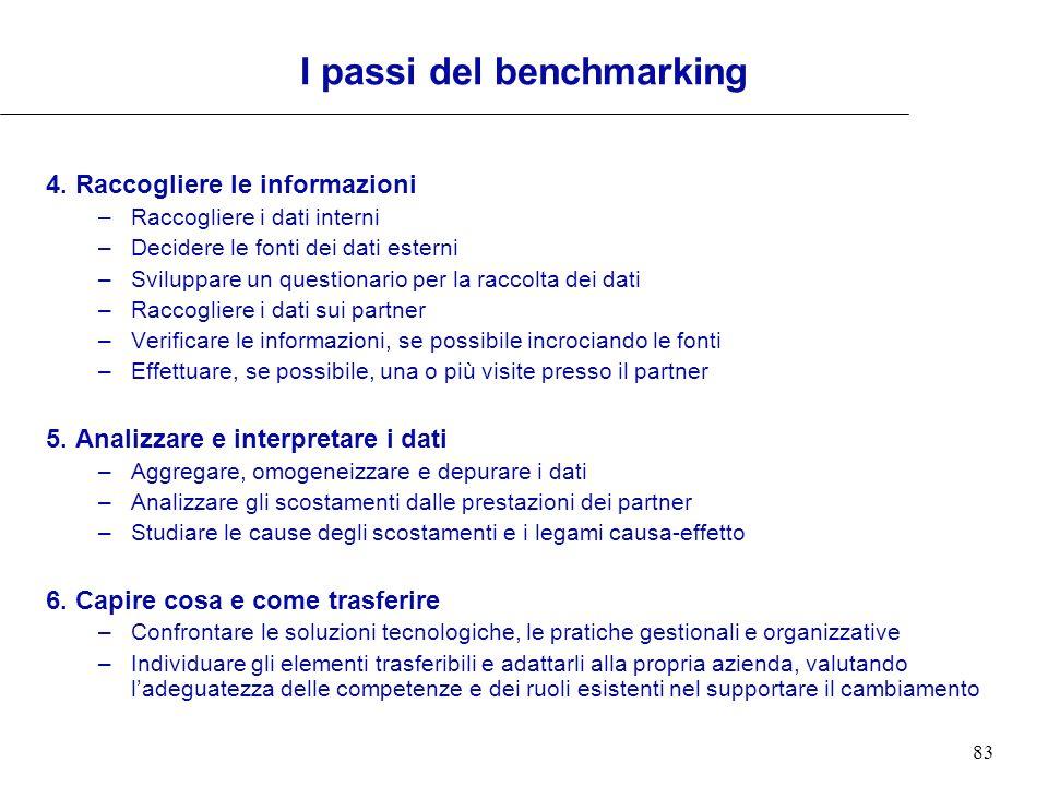 83 I passi del benchmarking 4. Raccogliere le informazioni –Raccogliere i dati interni –Decidere le fonti dei dati esterni –Sviluppare un questionario
