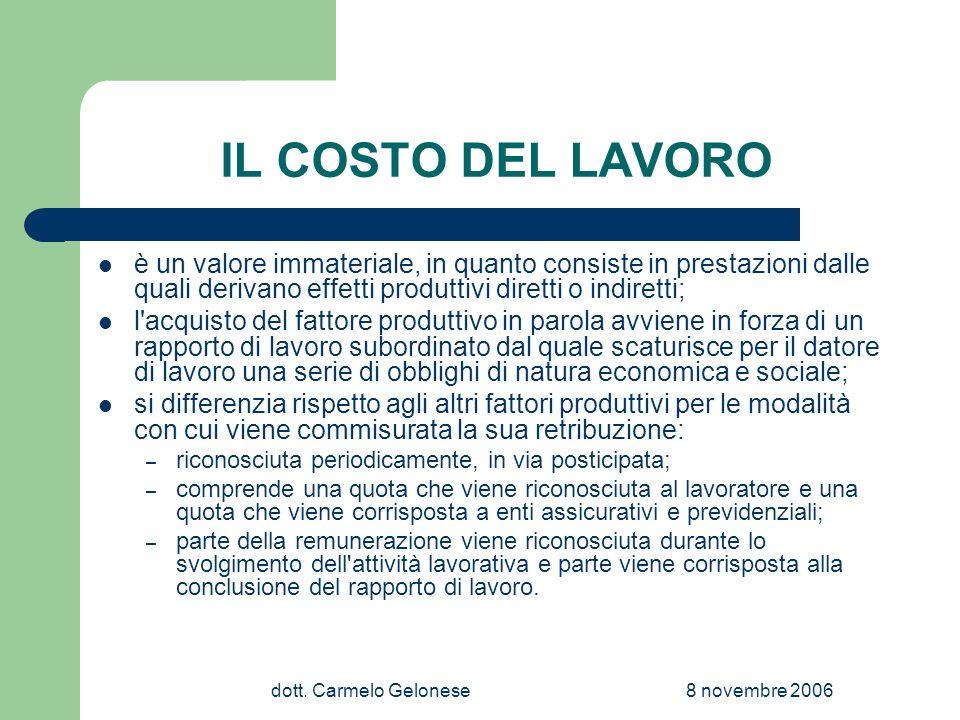 dott.Carmelo Gelonese8 novembre 2006 Rettifiche di bilancio Compensi/INPS/Rimborsi spese non doc.