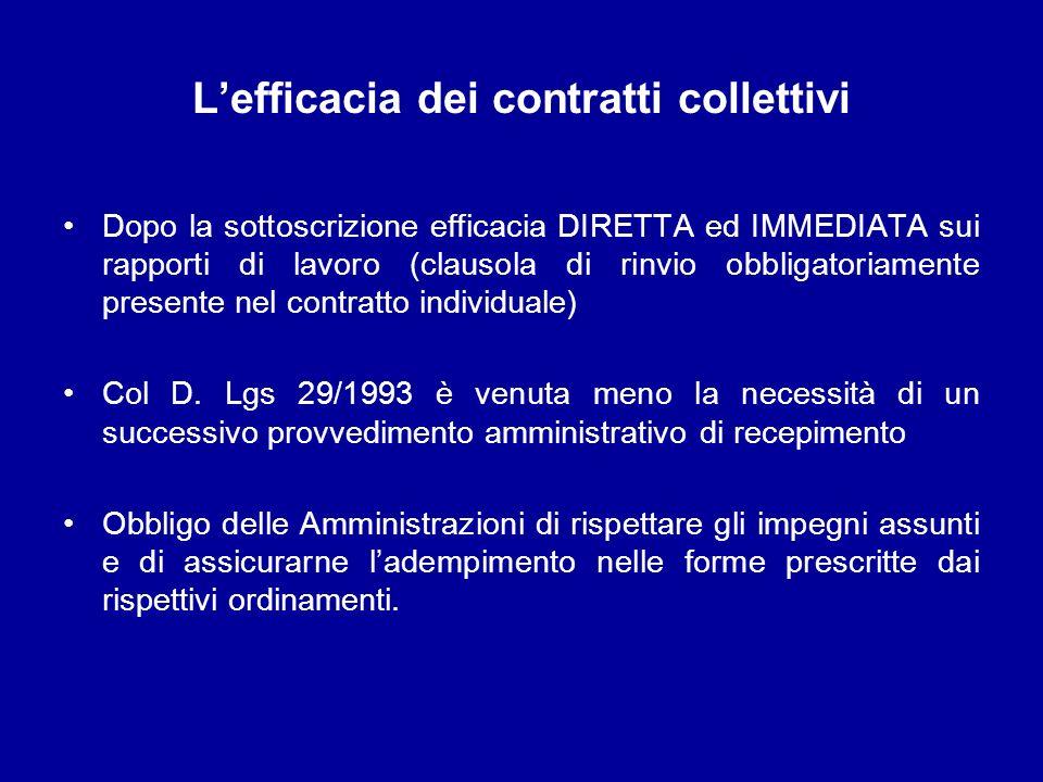 Lefficacia dei contratti collettivi Dopo la sottoscrizione efficacia DIRETTA ed IMMEDIATA sui rapporti di lavoro (clausola di rinvio obbligatoriamente