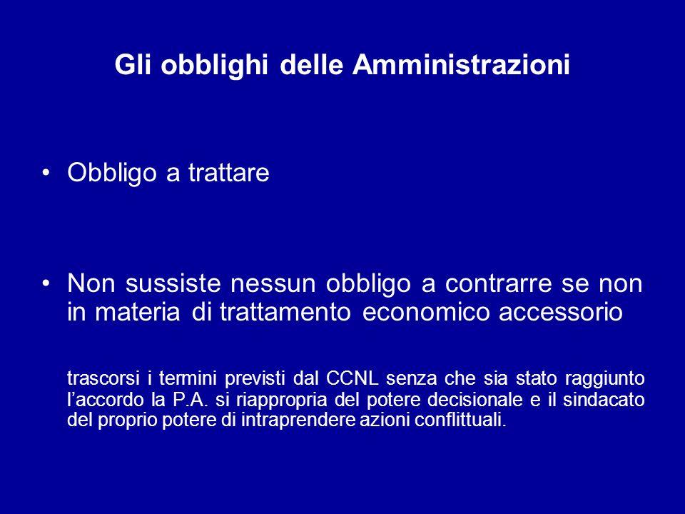 Gli obblighi delle Amministrazioni Obbligo a trattare Non sussiste nessun obbligo a contrarre se non in materia di trattamento economico accessorio tr