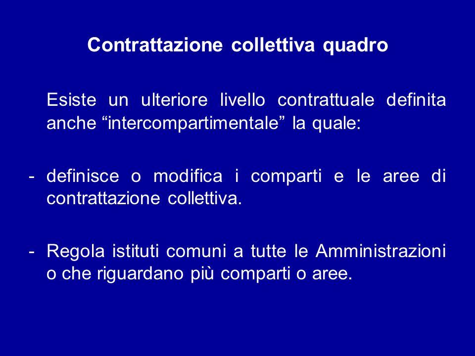 Contrattazione collettiva quadro Esiste un ulteriore livello contrattuale definita anche intercompartimentale la quale: -definisce o modifica i compar