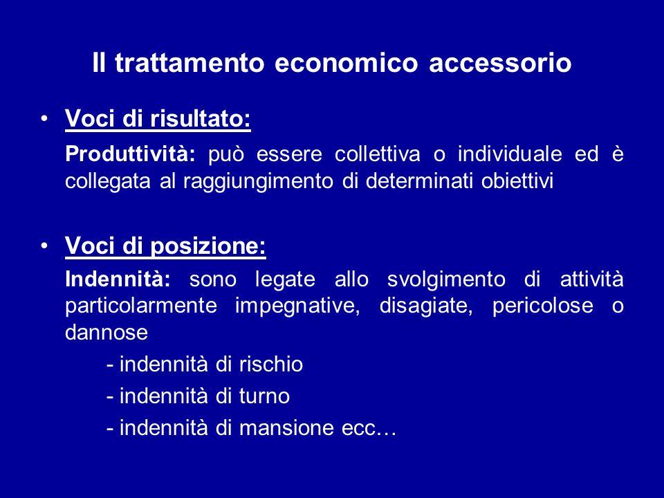 Il trattamento economico accessorio Voci di risultato: Produttività: può essere collettiva o individuale ed è collegata al raggiungimento di determina