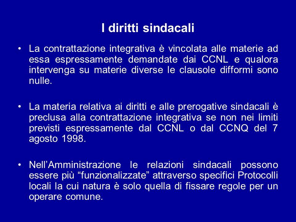 I diritti sindacali La contrattazione integrativa è vincolata alle materie ad essa espressamente demandate dai CCNL e qualora intervenga su materie di