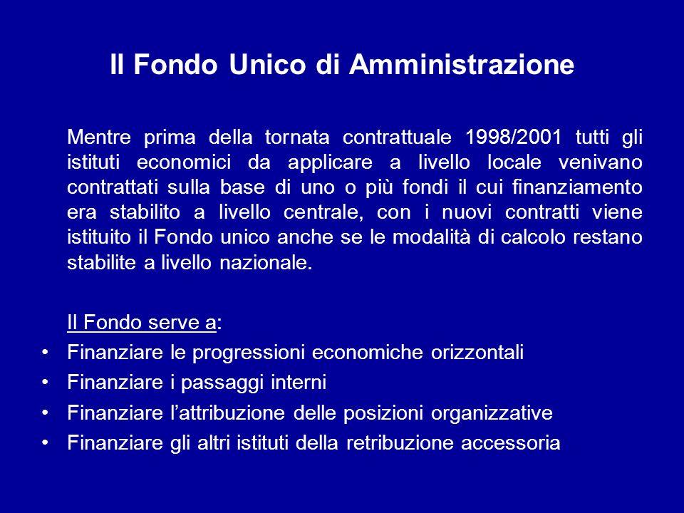 Il Fondo Unico di Amministrazione Mentre prima della tornata contrattuale 1998/2001 tutti gli istituti economici da applicare a livello locale venivan