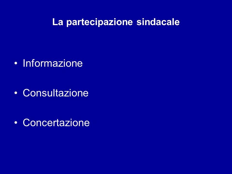 La partecipazione sindacale Informazione Consultazione Concertazione