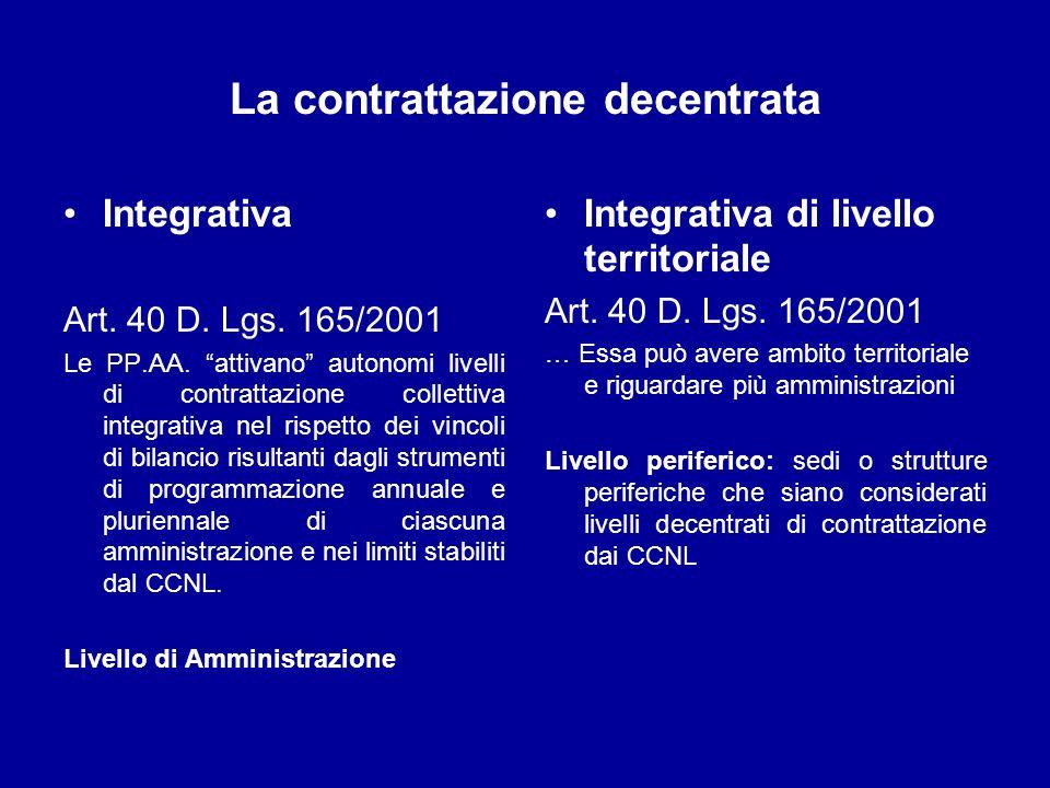 La contrattazione decentrata Integrativa Art. 40 D. Lgs. 165/2001 Le PP.AA. attivano autonomi livelli di contrattazione collettiva integrativa nel ris
