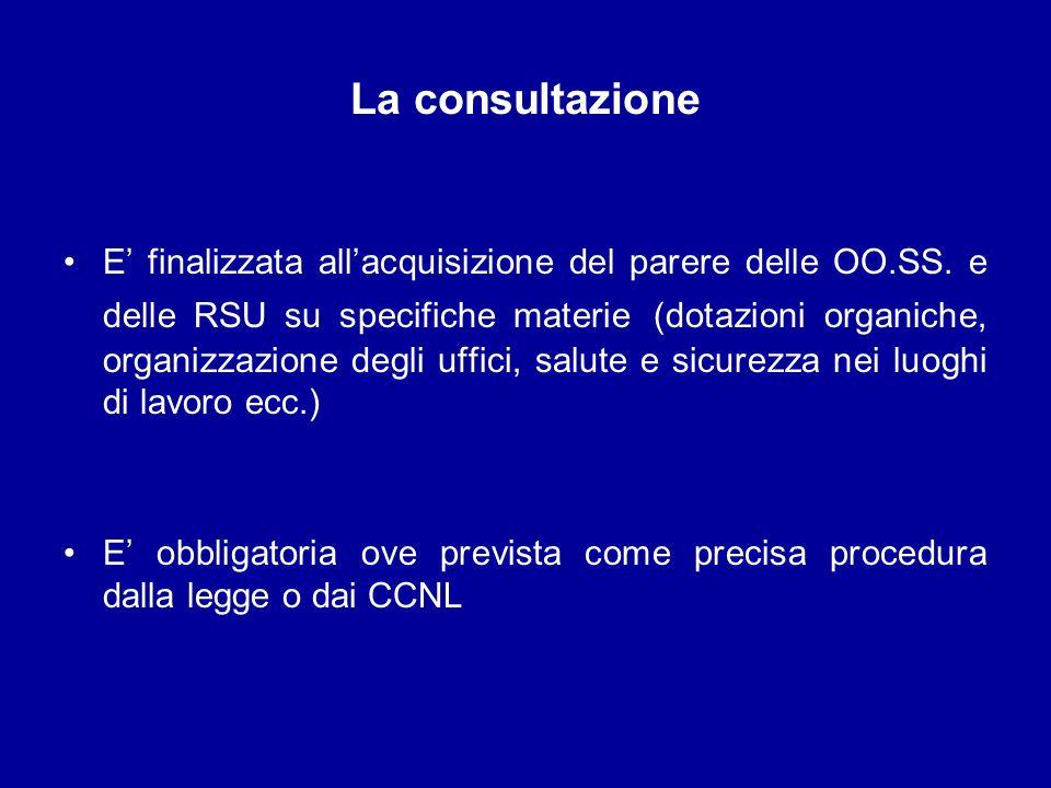La consultazione E finalizzata allacquisizione del parere delle OO.SS. e delle RSU su specifiche materie (dotazioni organiche, organizzazione degli uf