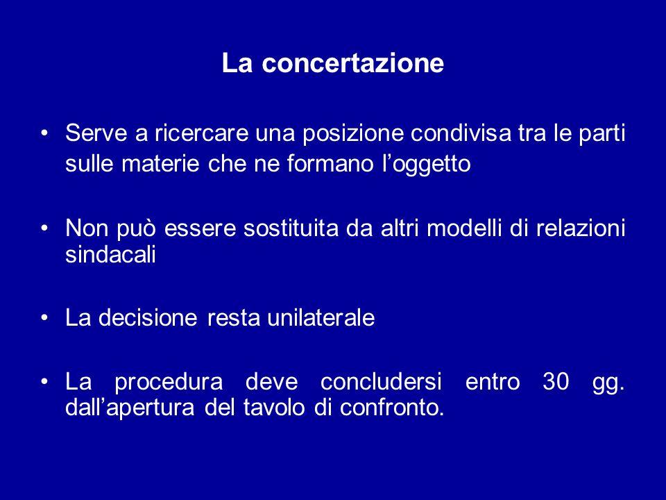 La concertazione Serve a ricercare una posizione condivisa tra le parti sulle materie che ne formano loggetto Non può essere sostituita da altri model
