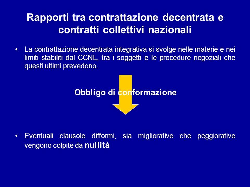 Rapporti tra contrattazione decentrata e contratti collettivi nazionali La contrattazione decentrata integrativa si svolge nelle materie e nei limiti