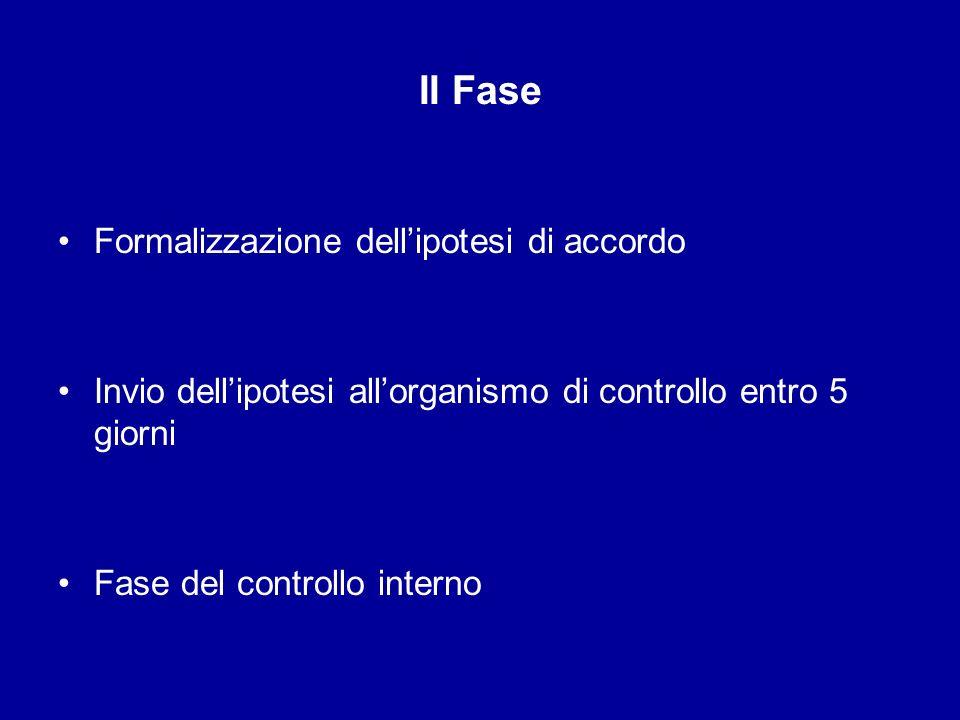 II Fase Formalizzazione dellipotesi di accordo Invio dellipotesi allorganismo di controllo entro 5 giorni Fase del controllo interno